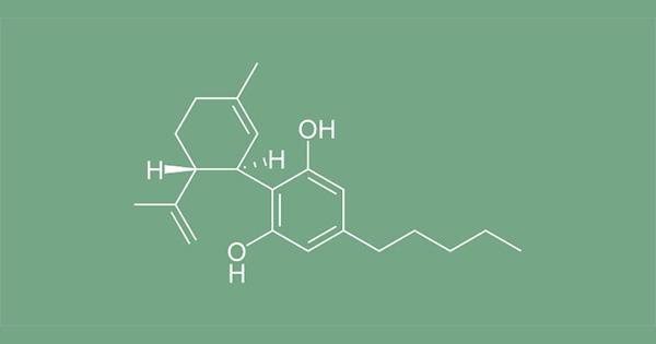 Structure chimique du CBD