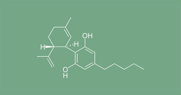 CBD ou cannabidiol, structure chimique