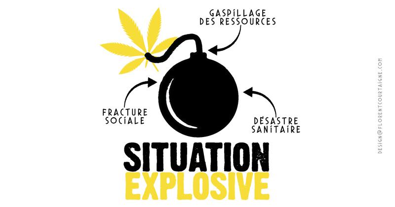 Politiques publiques de la drogue en France