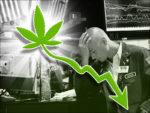 Vent de panique sur les entreprise du cannabis Canadiennes