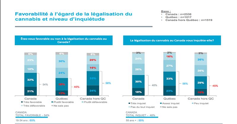 canada-favorable-legalisation