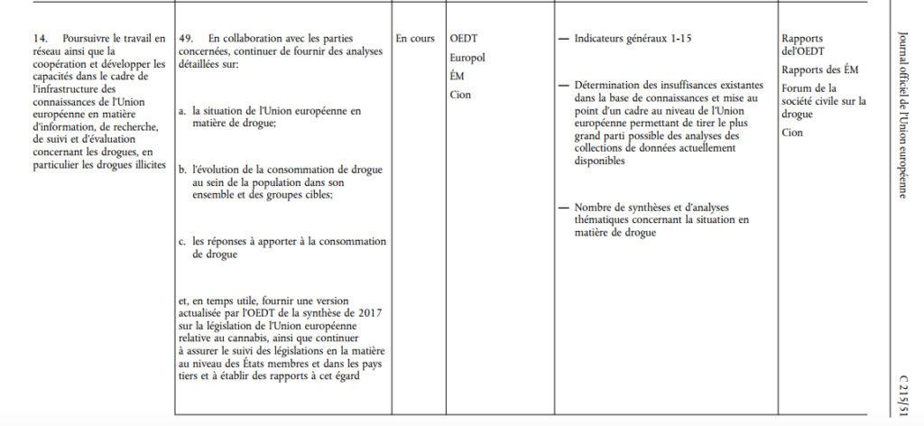 Programme-pol-drogues-UE-1024x472.jpg