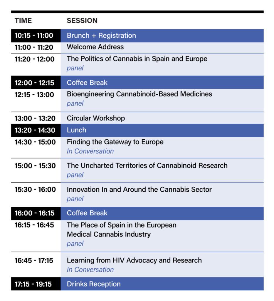 Agenda de Cannabis Europa Madrid 2020